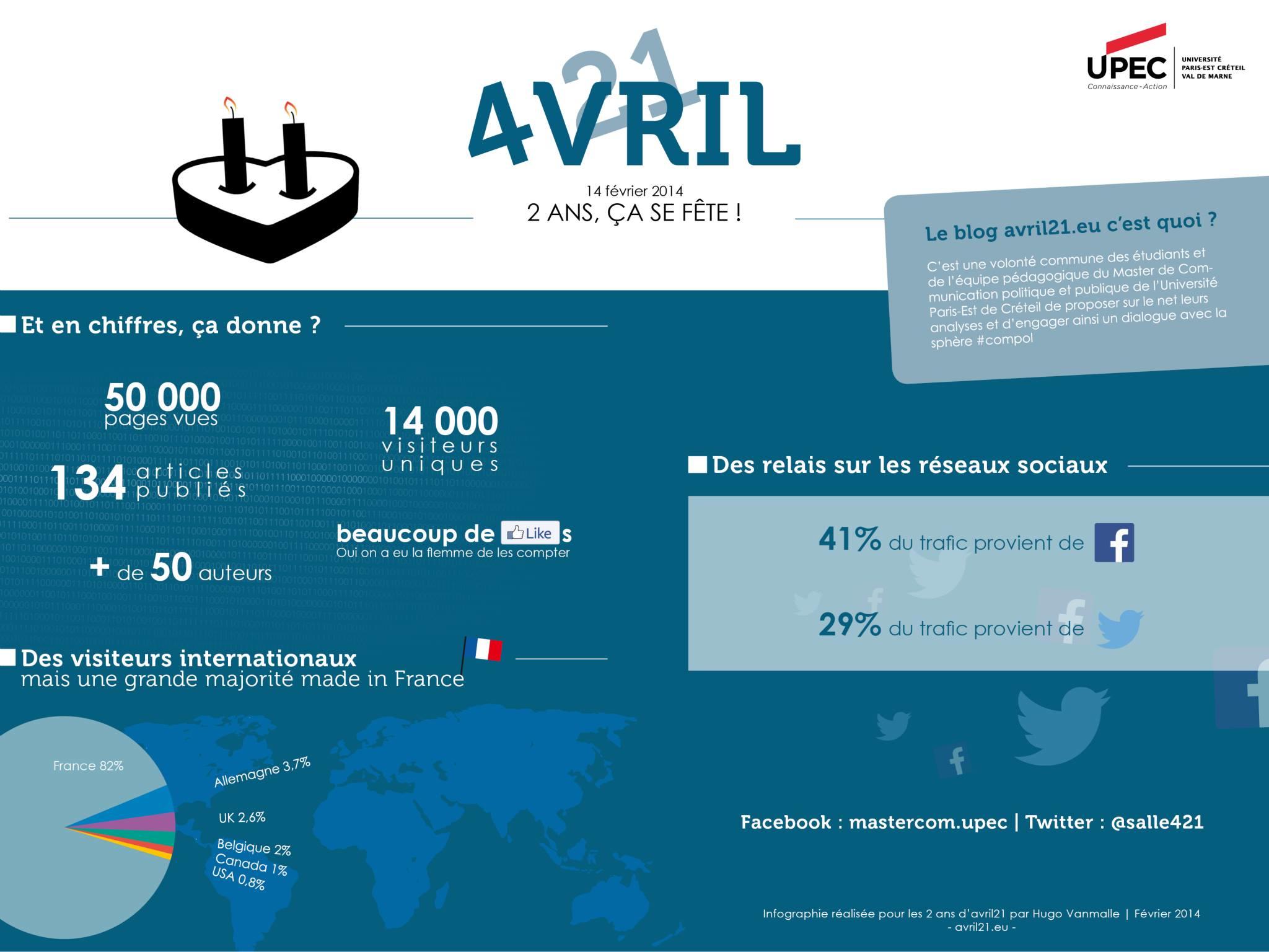 avril21_infographie